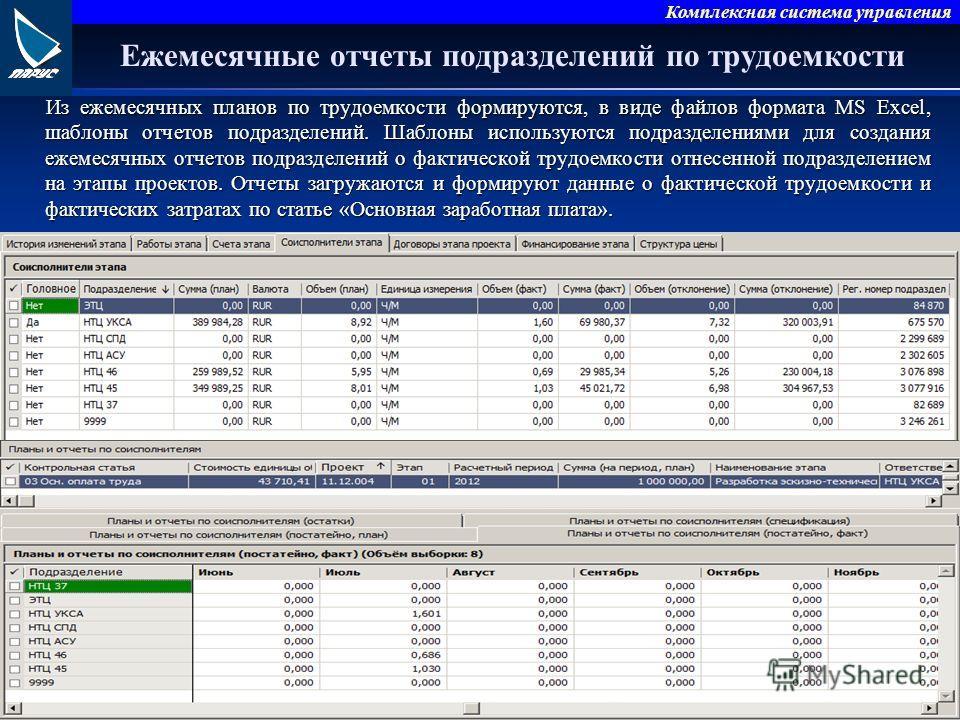 Комплексная система управления Ежемесячные отчеты подразделений по трудоемкости Из ежемесячных планов по трудоемкости формируются, в виде файлов формата MS Excel, шаблоны отчетов подразделений. Шаблоны используются подразделениями для создания ежемес