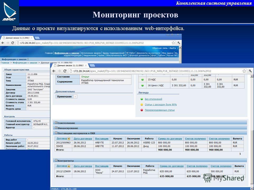 Комплексная система управления Мониторинг проектов Данные о проекте визуализируются с использованием web-интерфейса.