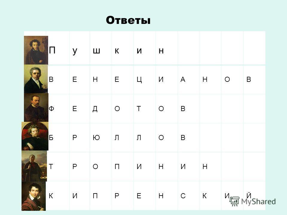 Пушкин ВЕНЕЦИАНОВ ФЕДОТОВ БРЮЛЛОВ ТРОПИНИН КИПРЕНСКИЙ Ответы