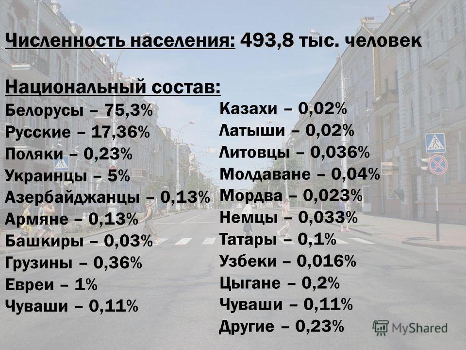 493,8 Численность населения: 493,8 тыс. человек Национальный состав: Белорусы – 75,3% Русские – 17,36% Поляки – 0,23% Украинцы – 5% Азербайджанцы – 0,13% Армяне – 0,13% Башкиры – 0,03% Грузины – 0,36% Евреи – 1% Чуваши – 0,11% Казахи – 0,02% Латыши –