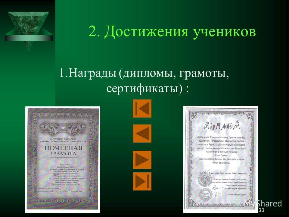 32 2. Достижения учеников 1. Награды (дипломы, грамоты, сертификаты) :