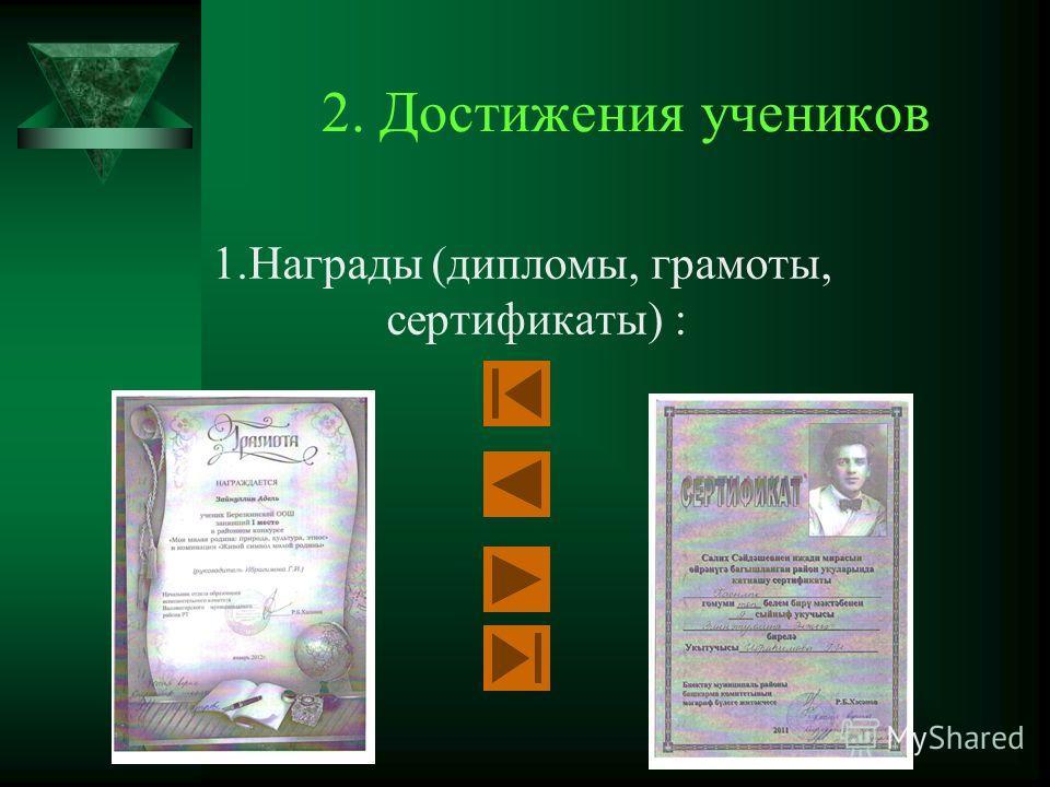2. Достижения учеников 1. Награды (дипломы, грамоты, сертификаты) :