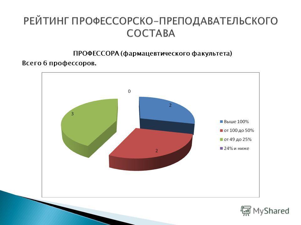 ПРОФЕССОРА (фармацевтического факультета) Всего 6 профессоров.
