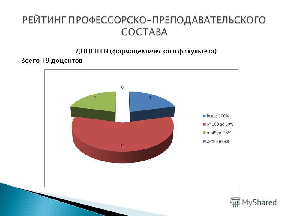 ДОЦЕНТЫ (фармацевтического факультета) Всего 19 доцентов
