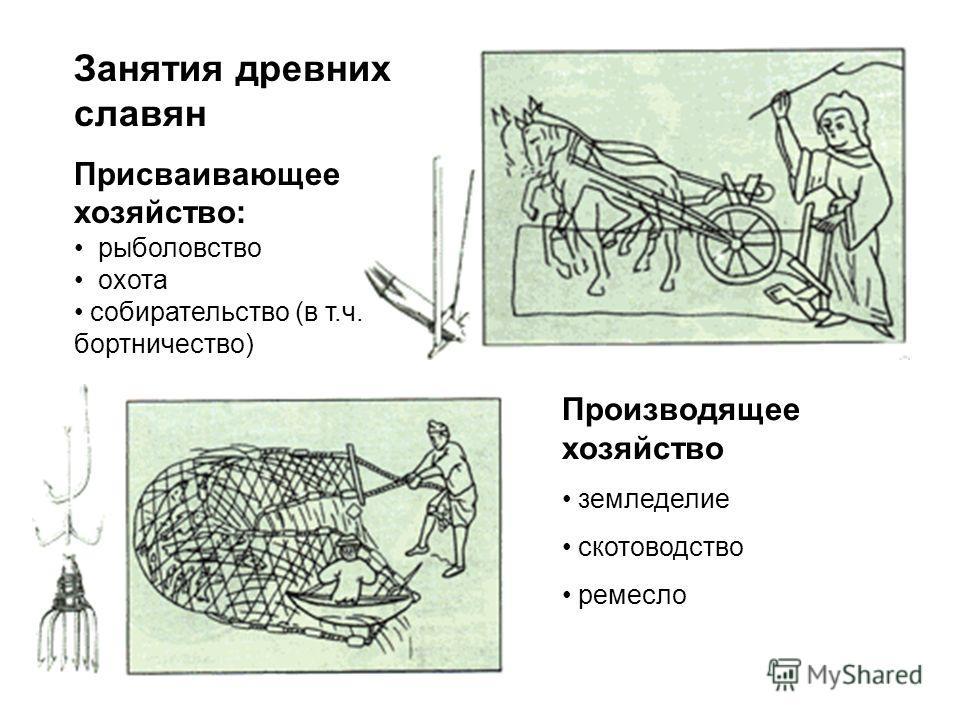 Занятия древних славян Присваивающее хозяйство: рыболовство охота собирательство (в т.ч. бортничество) Производящее хозяйство земледелие скотоводство ремесло
