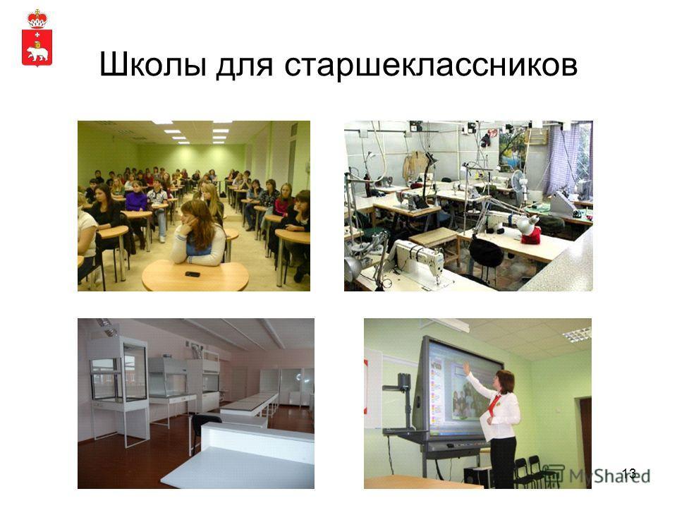 Школы для старшеклассников 13