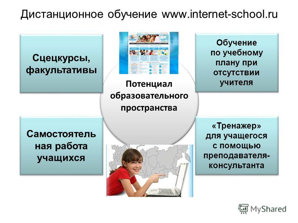 Дистанционное обучение www.internet-school.ru Обучение по учебному плану при отсутствии учителя Обучение по учебному плану при отсутствии учителя «Тренажер» для учащегося с помощью преподавателя- консультанта «Тренажер» для учащегося с помощью препод