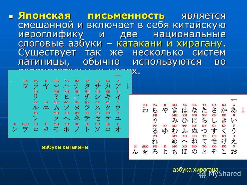 Японская письменность является смешанной и включает в себя китайскую иероглифику и две национальные слоговые азбуки – катакани и хирагану. Существует так же несколько систем латиницы, обычно используются во вспомогательных целях. Японская письменност