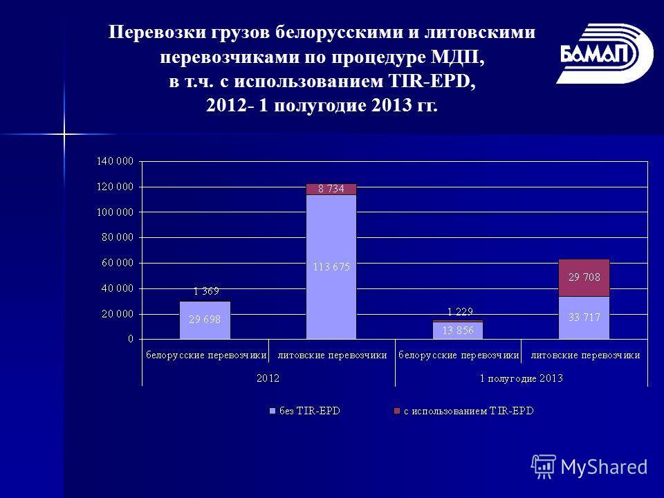 Перевозки грузов белорусскими и литовскими перевозчиками по процедуре МДП, в т.ч. с использованием TIR-EPD, 2012- 1 полугодие 2013 гг.
