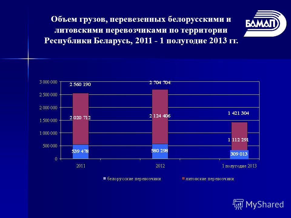 Объем грузов, перевезенных белорусскими и литовскими перевозчиками по территории Республики Беларусь, 2011 - 1 полугодие 2013 гг.