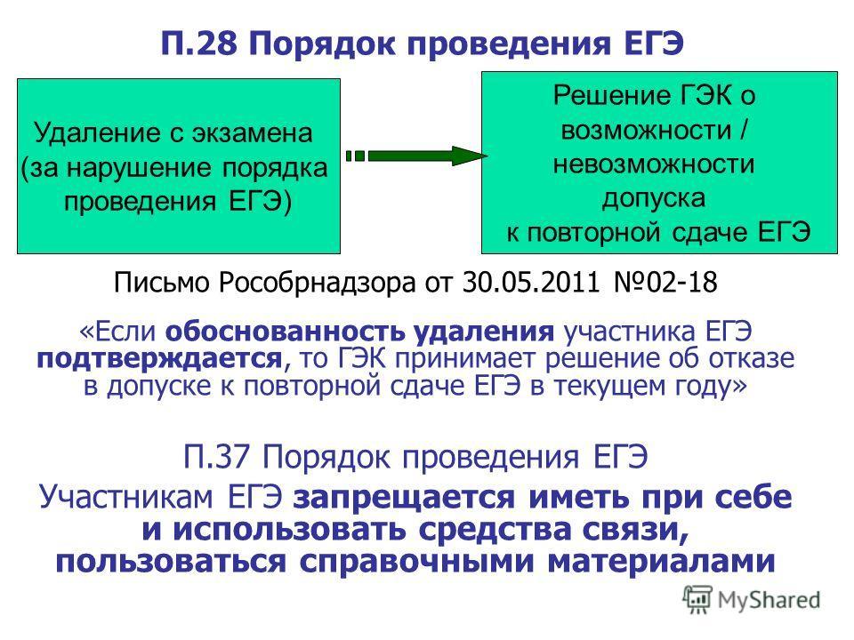 П.28 Порядок проведения ЕГЭ Письмо Рособрнадзора от 30.05.2011 02-18 «Если обоснованность удаления участника ЕГЭ подтверждается, то ГЭК принимает решение об отказе в допуске к повторной сдаче ЕГЭ в текущем году» П.37 Порядок проведения ЕГЭ Участникам