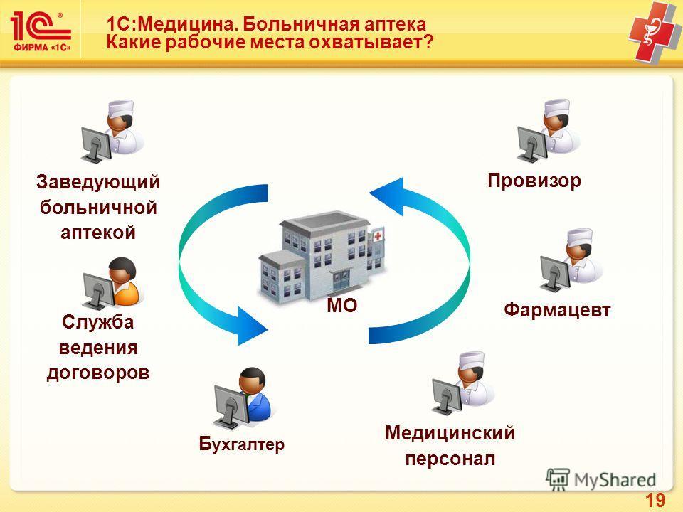 19 1С:Медицина. Больничная аптека Какие рабочие места охватывает? Служба ведения договоров Заведующий больничной аптекой МО Фармацевт Провизор Б ухгалтер Медицинский персонал