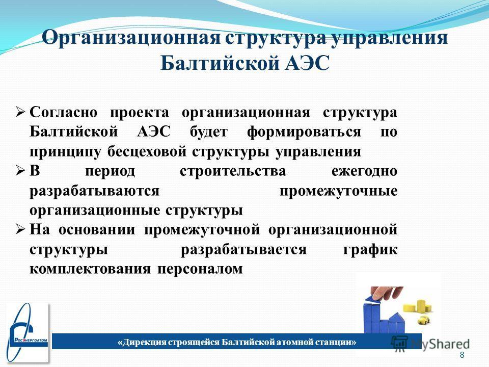 Организационная структура управления Балтийской АЭС Согласно проекта организационная структура Балтийской АЭС будет формироваться по принципу бесцеховой структуры управления В период строительства ежегодно разрабатываются промежуточные организационны