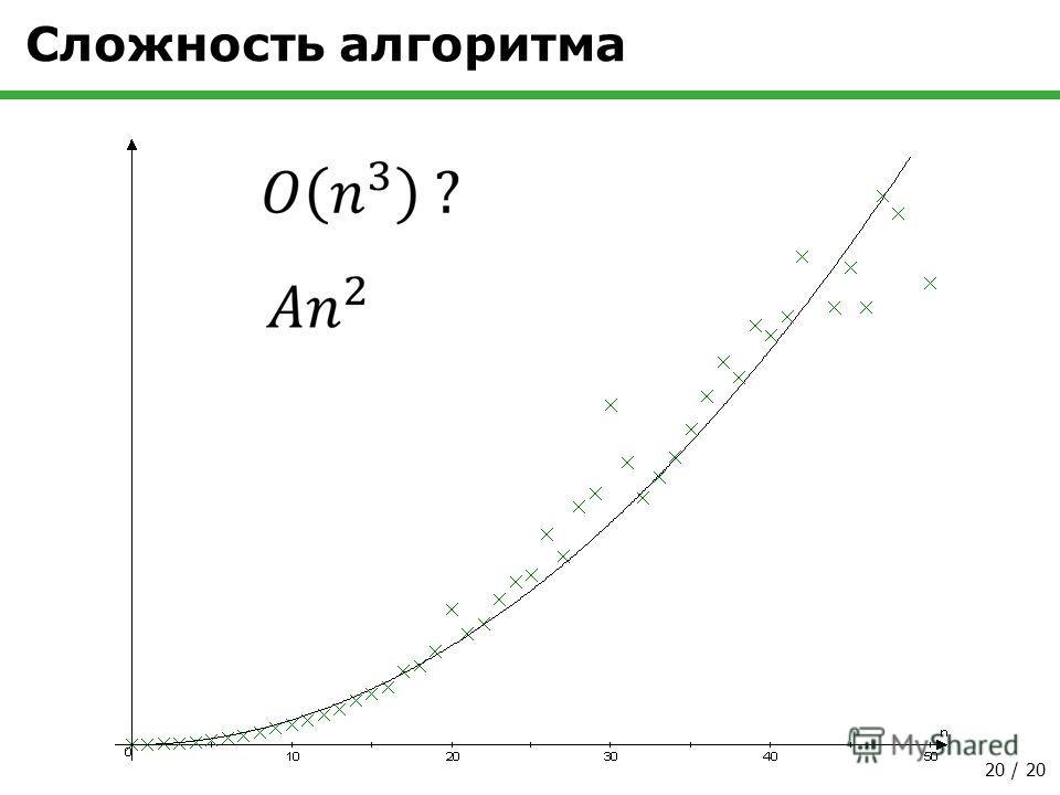 ООО «Диктум», 2013 20 / 20 Сложность алгоритма