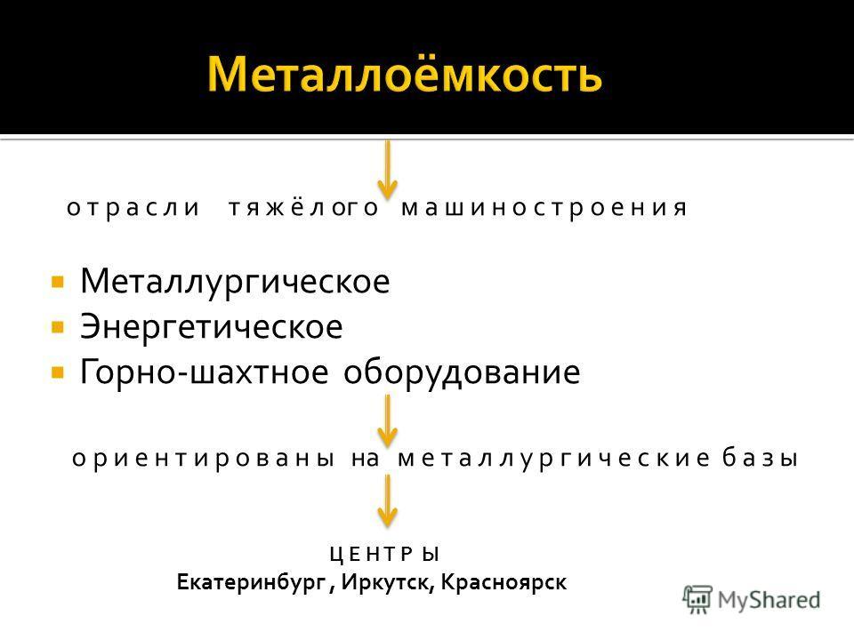 о т р а с л и т я ж ё л ог о м а ш и н о с т р о е н и я Металлургическое Энергетическое Горно-шахтное оборудование о р и е н т и р о в а н ы на м е т а л л у р г и ч е с к и е б а з ы Ц Е Н Т Р Ы Екатеринбург, Иркутск, Красноярск