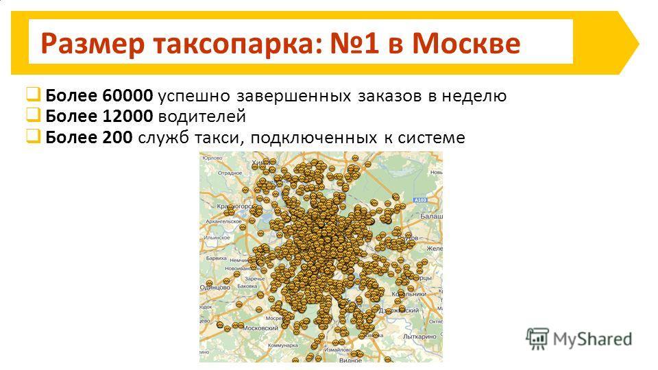 Размер таксопарка: 1 в Москве Более 12000 водителей Более 200 служб такси, подключенных к системе Более 60000 успешно завершенных заказов в неделю