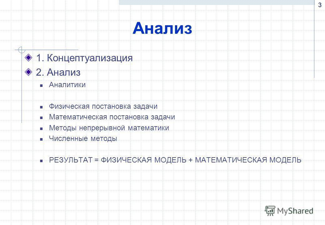 3 Анализ 1. Концептуализация 2. Анализ Аналитики Физическая постановка задачи Математическая постановка задачи Методы непрерывной математики Численные методы РЕЗУЛЬТАТ = ФИЗИЧЕСКАЯ МОДЕЛЬ + МАТЕМАТИЧЕСКАЯ МОДЕЛЬ