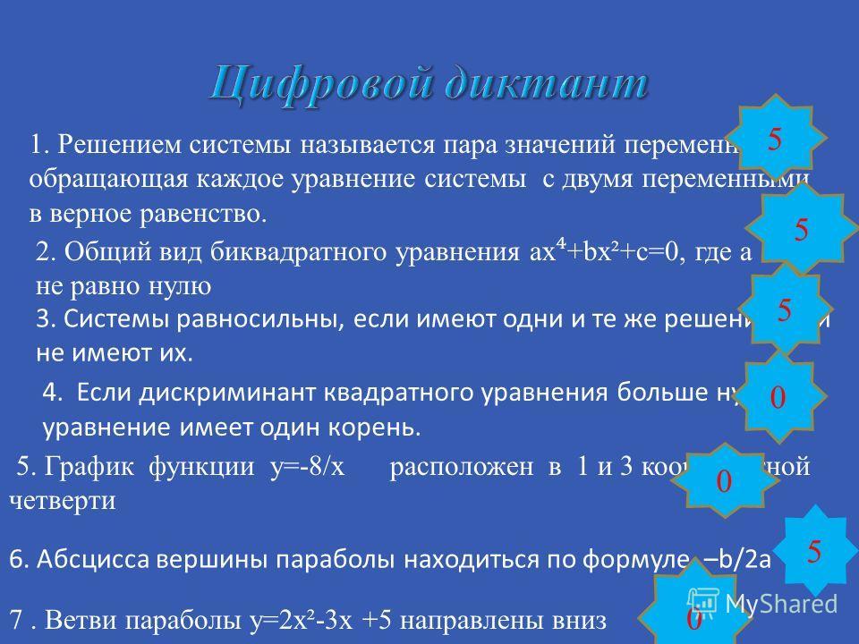1. Решением системы называется пара значений переменных, обращающая каждое уравнение системы с двумя переменными в верное равенство. 2. Общий вид биквадратного уравнения ax +bx²+c=0, где а не равно нулю 3. Системы равносильны, если имеют одни и те же