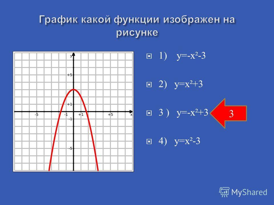 1) у=-х²-3 2) у=х²+3 3 ) у=-х²+3 4) у=х²-3 3