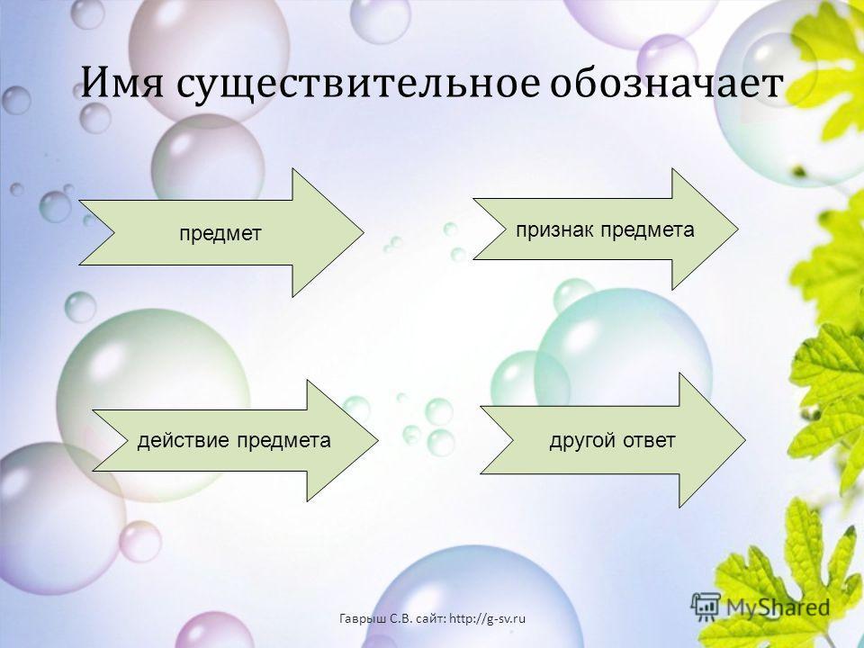 Имя существительное обозначает предмет действие предмета другой ответ признак предмета Гаврыш С. В. сайт : http://g-sv.ru