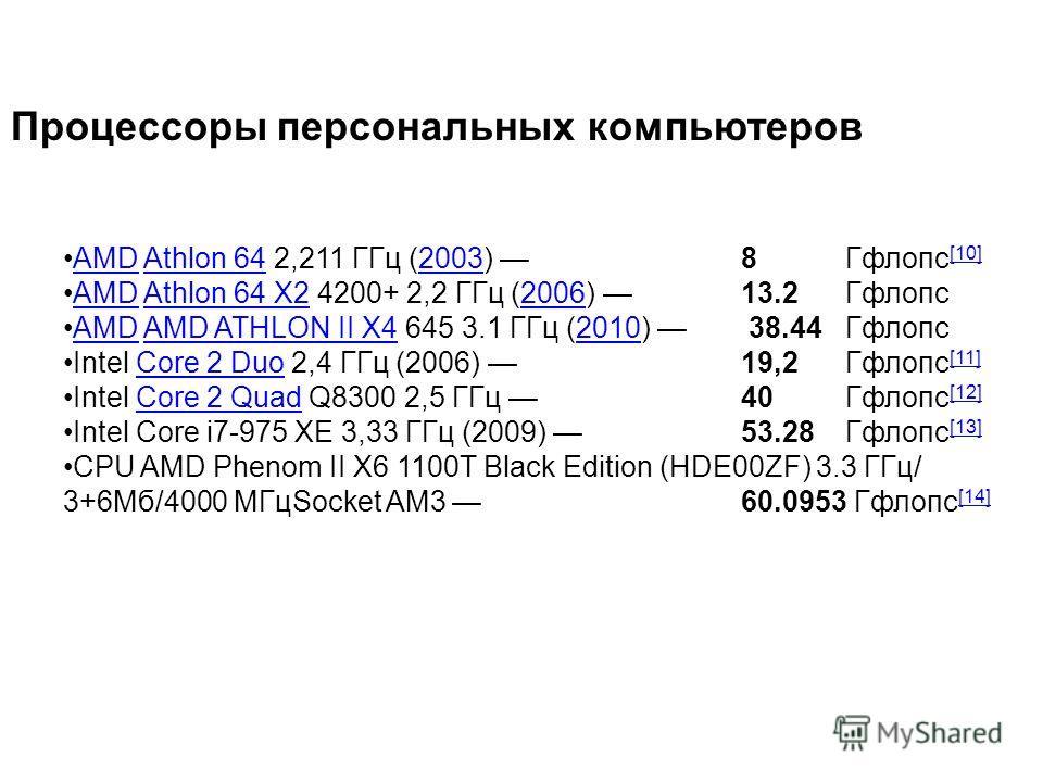 Процессоры персональных компьютеров AMD Athlon 64 2,211 ГГц (2003) 8 Гфлопс [10]AMDAthlon 642003 [10] AMD Athlon 64 X2 4200+ 2,2 ГГц (2006) 13.2 ГфлопсAMDAthlon 64 X22006 AMD AMD ATHLON II X4 645 3.1 ГГц (2010) 38.44 ГфлопсAMDAMD ATHLON II X42010 Int