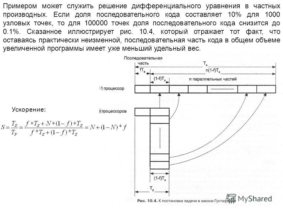 Примером может служить решение дифференциального уравнения в частных производных. Если доля последовательного кода составляет 10% для 1000 узловых точек, то для 100000 точек доля последовательного кода снизится до 0.1%. Сказанное иллюстрирует рис. 10