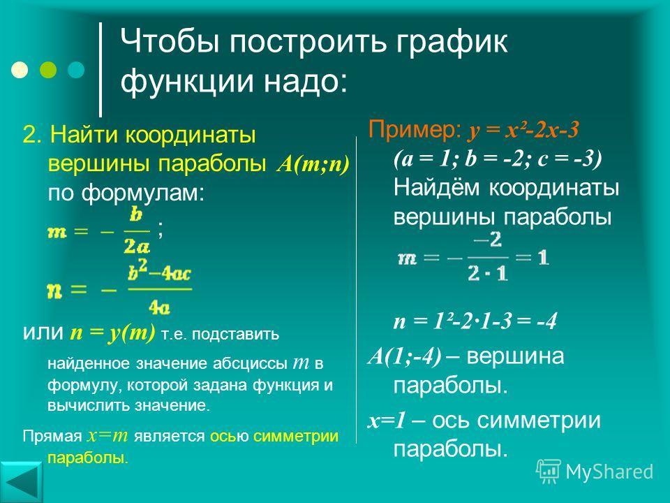 Чтобы построить график функции надо: 1. Описать функцию: название функции, что является графиком функции, куда направлены ветви параболы. Пример: у = х²-2 х-3 – квадратичная функция, графиком является парабола, ветви которой направлены вверх (т.к. а=