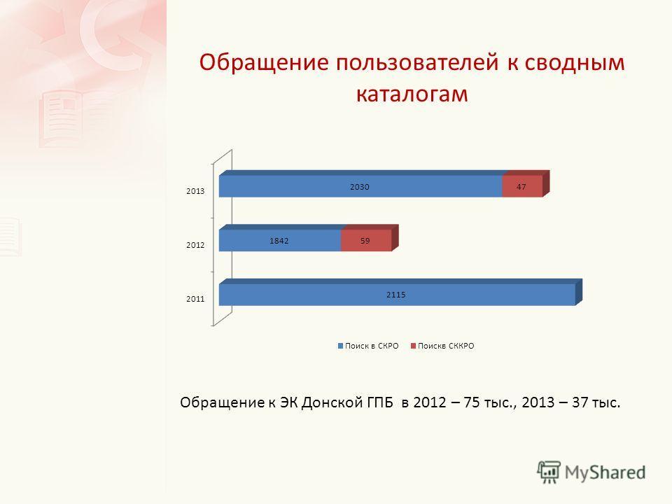 Обращение пользователей к сводным каталогам Обращение к ЭК Донской ГПБ в 2012 – 75 тыс., 2013 – 37 тыс.