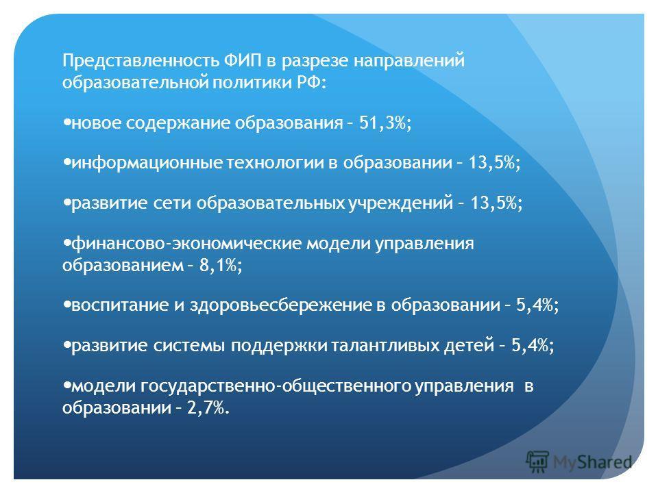 Представленность ФИП в разрезе направлений образовательной политики РФ: новое содержание образования – 51,3%; информационные технологии в образовании – 13,5%; развитие сети образовательных учреждений – 13,5%; финансово-экономические модели управления