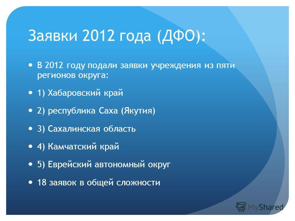 Заявки 2012 года (ДФО): В 2012 году подали заявки учреждения из пяти регионов округа: 1) Хабаровский край 2) республика Саха (Якутия) 3) Сахалинская область 4) Камчатский край 5) Еврейский автономный округ 18 заявок в общей сложности