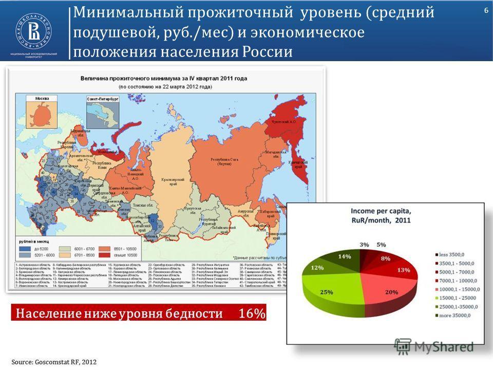6 Минимальный прожиточный уровень (средний подушевой, руб./мес) и экономическое положения населения России