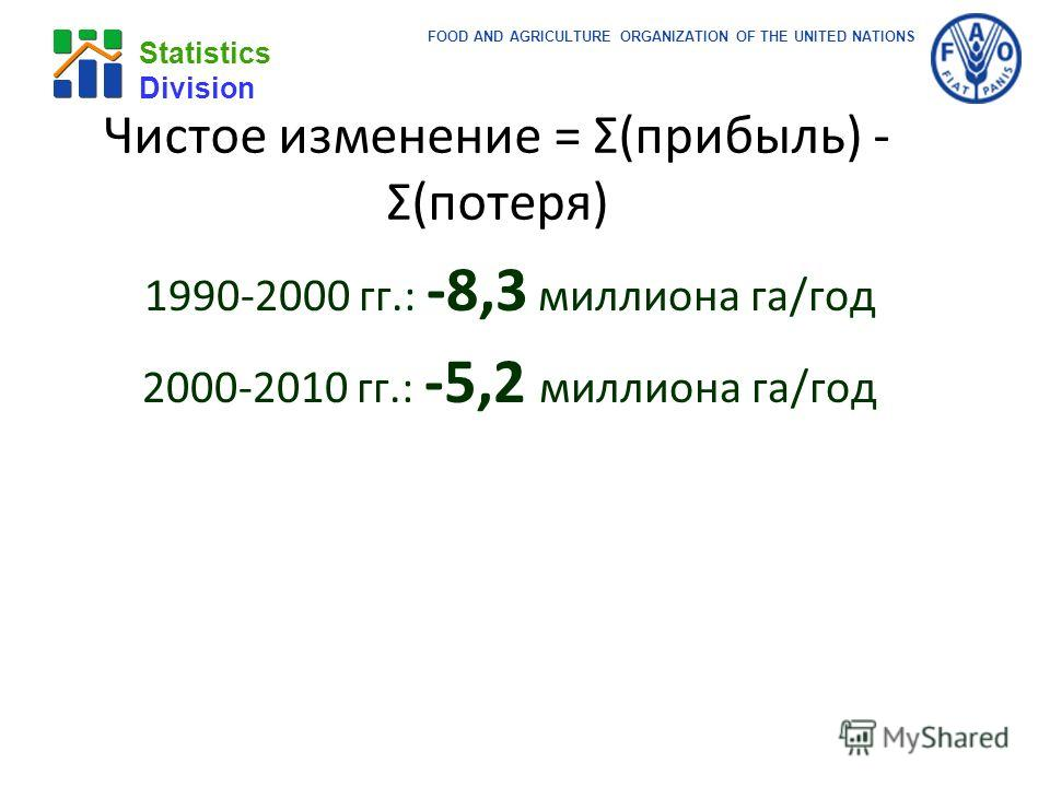 FOOD AND AGRICULTURE ORGANIZATION OF THE UNITED NATIONS Statistics Division 1990-2000 гг.: -8,3 миллиона га/год 2000-2010 гг.: -5,2 миллиона га/год Чистое изменение = Σ(прибыль) - Σ(потеря)