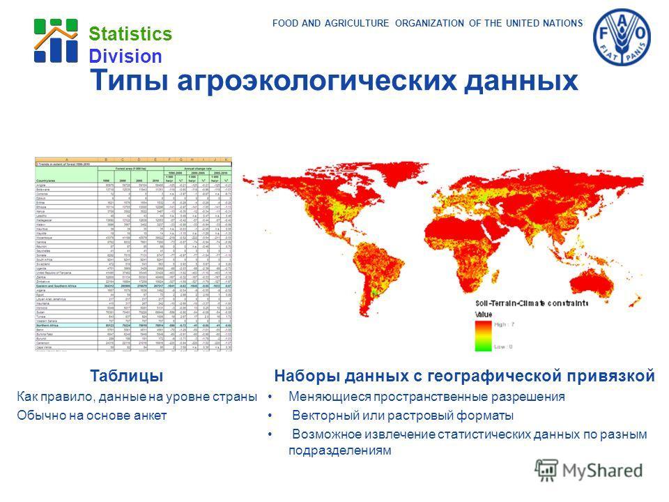 FOOD AND AGRICULTURE ORGANIZATION OF THE UNITED NATIONS Statistics Division Таблицы Как правило, данные на уровне страны Обычно на основе анкет Наборы данных с географической привязкой Меняющиеся пространственные разрешения Векторный или растровый фо