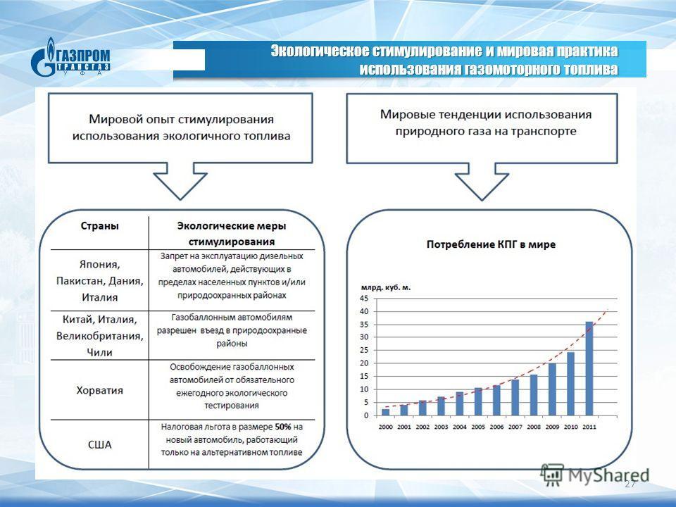 Экологическое стимулирование и мировая практика использования газомоторного топлива 27