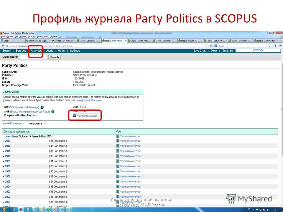 Профиль журнала Party Politics в SCOPUS Управление научной политики МГИМО(У) МИД России