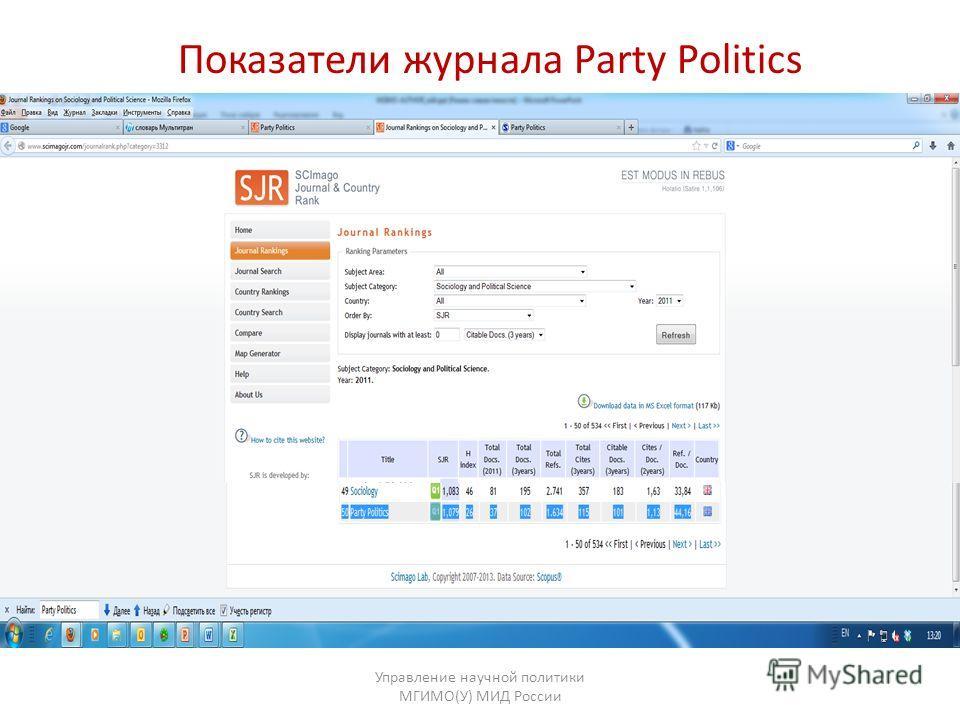 Показатели журнала Party Politics Управление научной политики МГИМО(У) МИД России