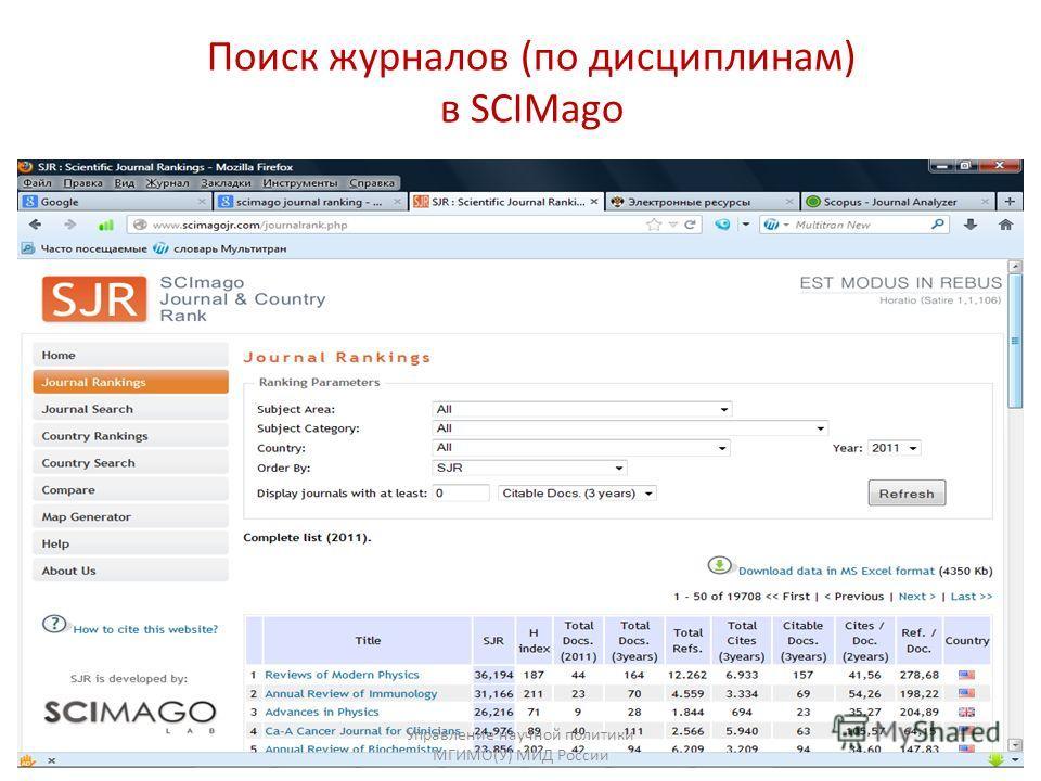 Поиск журналов (по дисциплинам) в SCIMago Управление научной политики МГИМО(У) МИД России