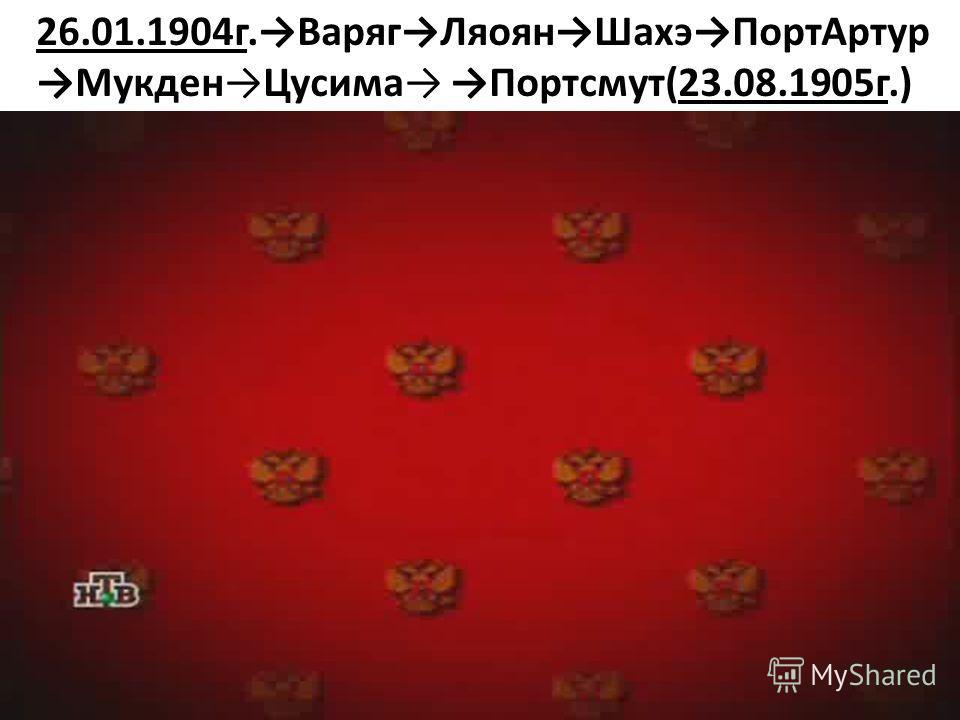 26.01.1904 г.Варяг ЛяоянШахэ ПортАртур Мукден Цусима Портсмут(23.08.1905 г.)