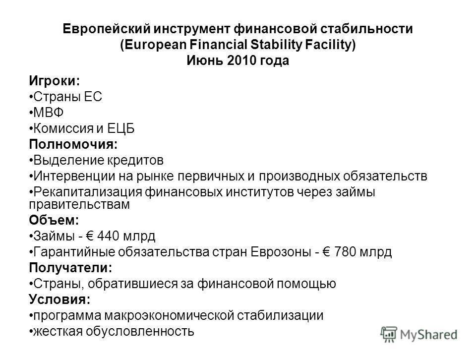 Европейский инструмент финансовой стабильности (European Financial Stability Facility) Июнь 2010 года Игроки: Cтраны ЕС МВФ Комиссия и ЕЦБ Полномочия: Выделение кредитов Интервенции на рынке первичных и производных обязательств Рекапитализация финанс