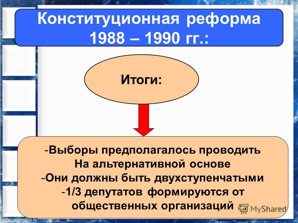 -Выборы предполагалось проводить На альтернативной основе -Они должны быть двухступенчатыми -1/3 депутатов формируются от общественных организаций Конституционная реформа 1988 – 1990 гг.: Итоги: