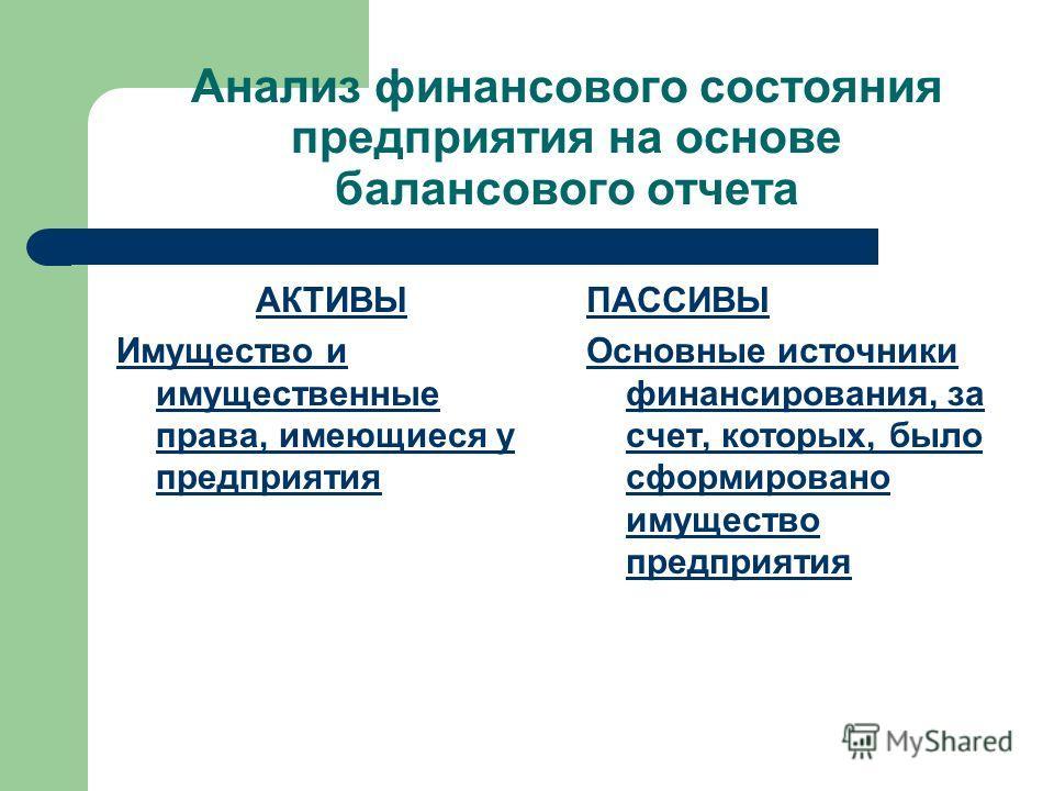 Презентация на тему Анализ финансового состояния предприятия на  2 Анализ финансового
