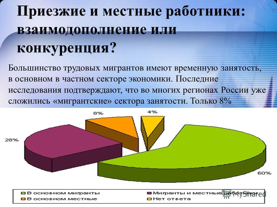 Приезжие и местные работники: взаимодополнение или конкуренция? Большинство трудовых мигрантов имеют временную занятость, в основном в частном секторе экономики. Последние исследования подтверждают, что во многих регионах России уже сложились «эмигра