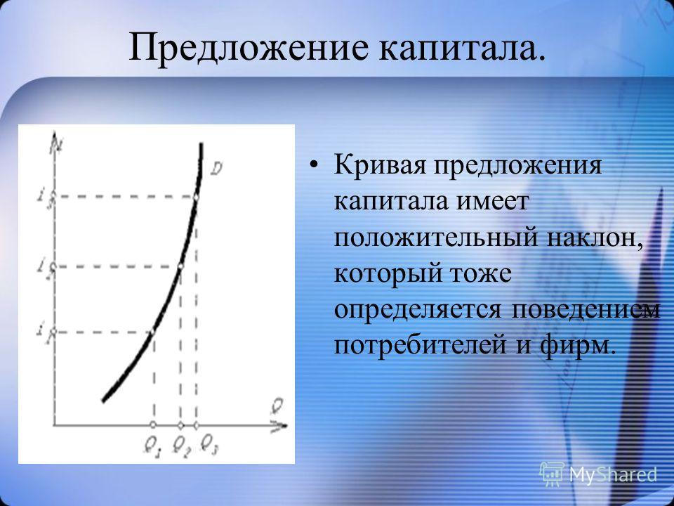 Предложение капитала. Кривая предложения капитала имеет положительный наклон, который тоже определяется поведением потребителей и фирм.