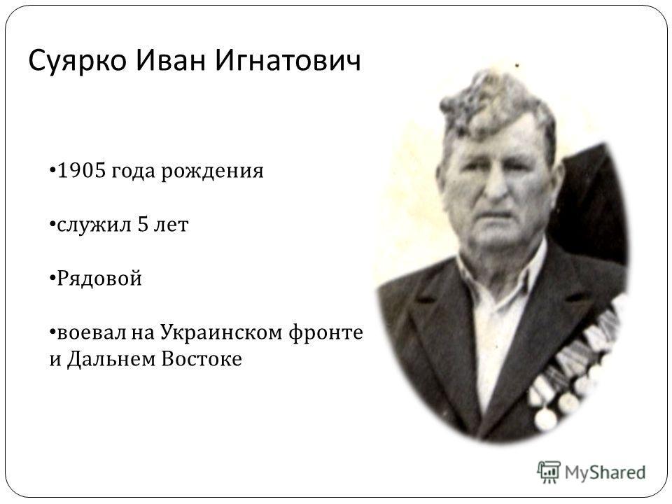 Суярко Иван Игнатович 1905 года рождения служил 5 лет Рядовой воевал на Украинском фронте и Дальнем Востоке