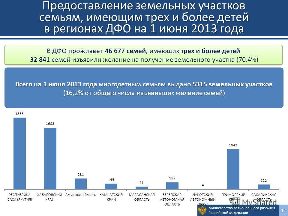 Министерство регионального развития Российской Федерации 12 Предоставление земельных участков семьям, имеющим трех и более детей в регионах ДФО на 1 июня 2013 года В ДФО проживает 46 677 семей, имеющих трех и более детей 32 841 семей изъявили желание