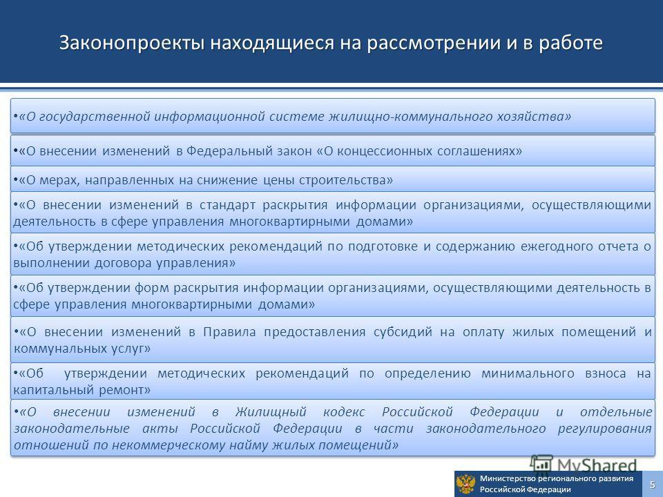 Министерство регионального развития Российской Федерации 5 Законопроекты находящиеся на рассмотрении и в работе «О внесении изменений в Федеральный закон «О концессионных соглашениях» «О мерах, направленных на снижение цены строительства» «О внесении