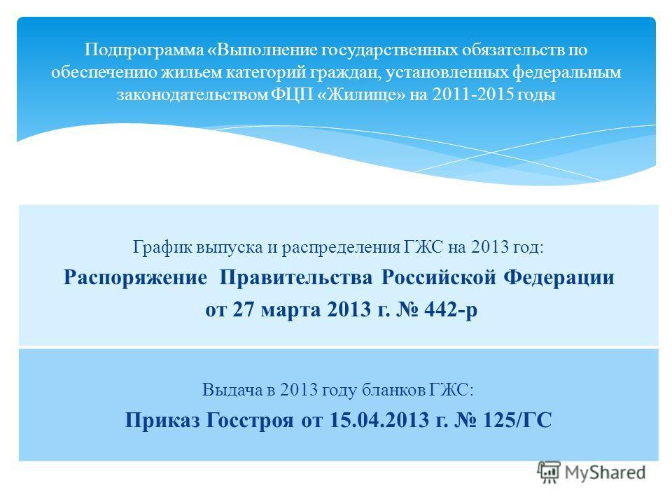 Подпрограмма «Выполнение государственных обязательств по обеспечению жильем категорий граждан, установленных федеральным законодательством ФЦП «Жилище» на 2011-2015 годы График выпуска и распределения ГЖС на 2013 год: Распоряжение Правительства Росси