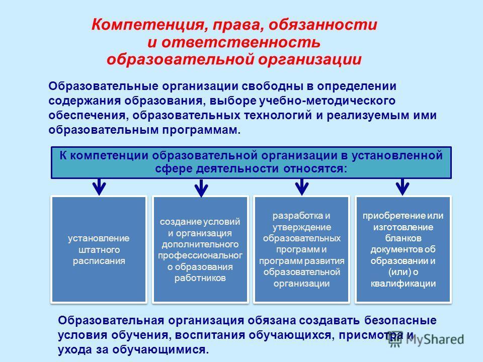 Компетенция, права, обязанности и ответственность образовательной организации К компетенции образовательной организации в установленной сфере деятельности относятся: установление штатного расписания Образовательные организации свободны в определении