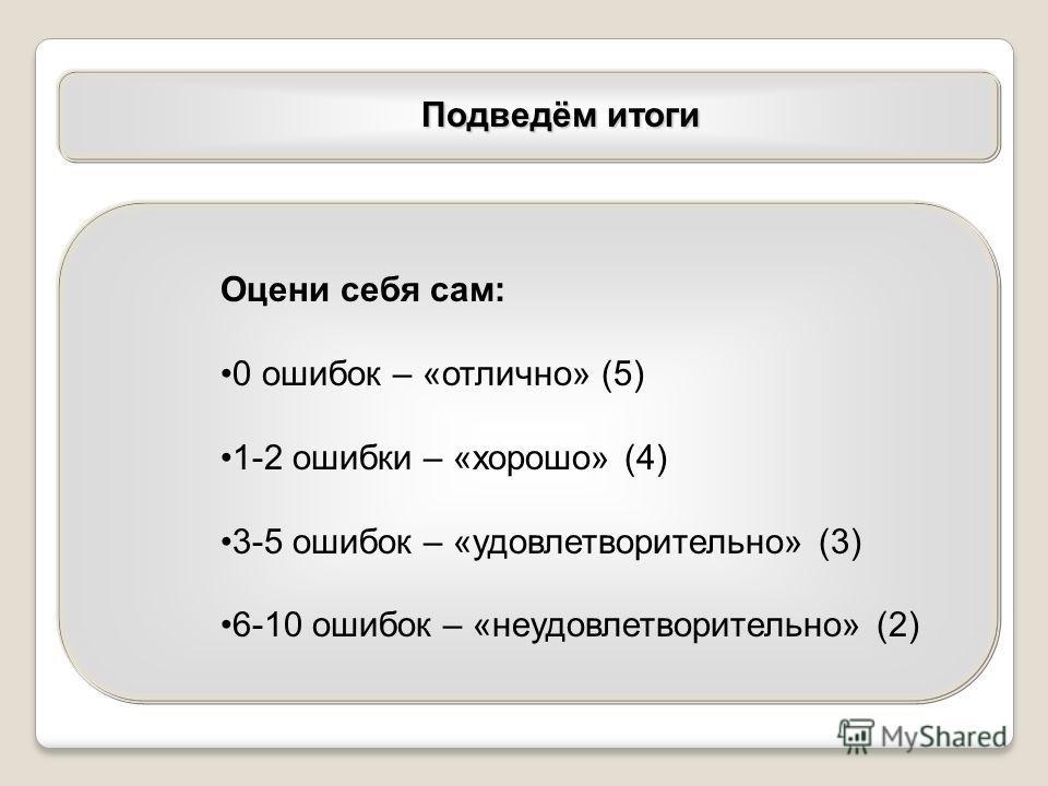 Подведём итоги Оцени себя сам: 0 ошибок – «отлично» (5) 1-2 ошибки – «хорошо» (4) 3-5 ошибок – «удовлетворительно» (3) 6-10 ошибок – «неудовлетворительно» (2)