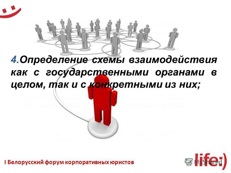 4. Определение схемы взаимодействия как с государственными органами в целом, так и с конкретными из них; I Белорусский форум корпоративных юристов